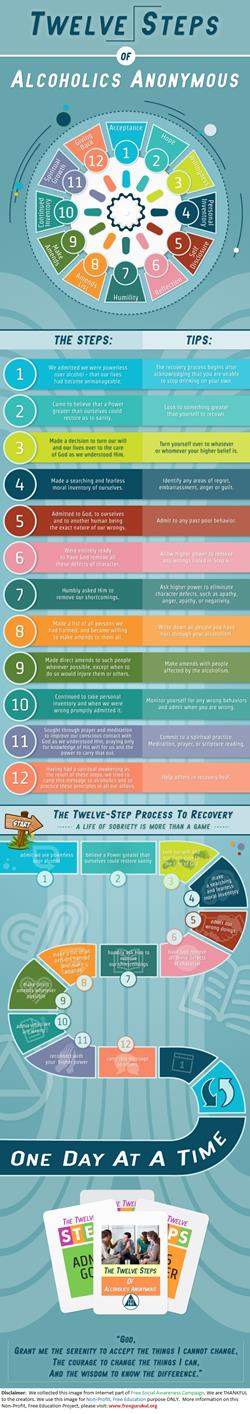 AlcoholicDrink-12StepsOfAlcoholicsAnonymous