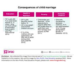 ChildMarriage-ConsequencesOfChildMarriage
