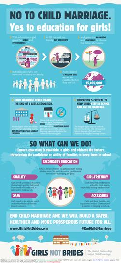 ChildMarriage-NoToChildMarriage-YesToEducationForGirls