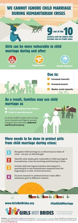 ChildMarriage-WeCantIgnore